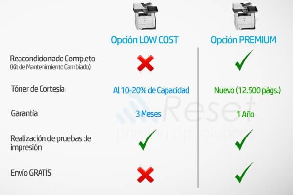 Opciones HP M525f